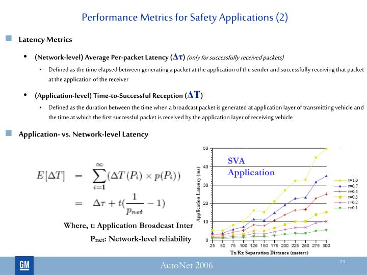 Performance Metrics for Safety Applications (2)