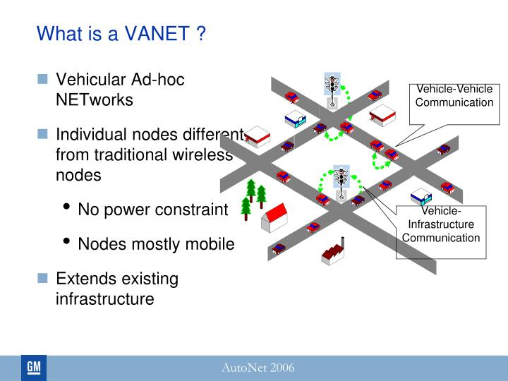 What is a VANET ?