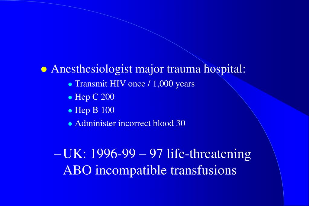 Anesthesiologist major trauma hospital: