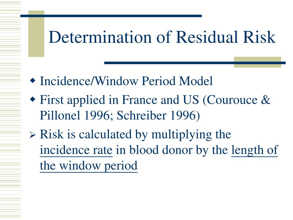 Determination of Residual Risk