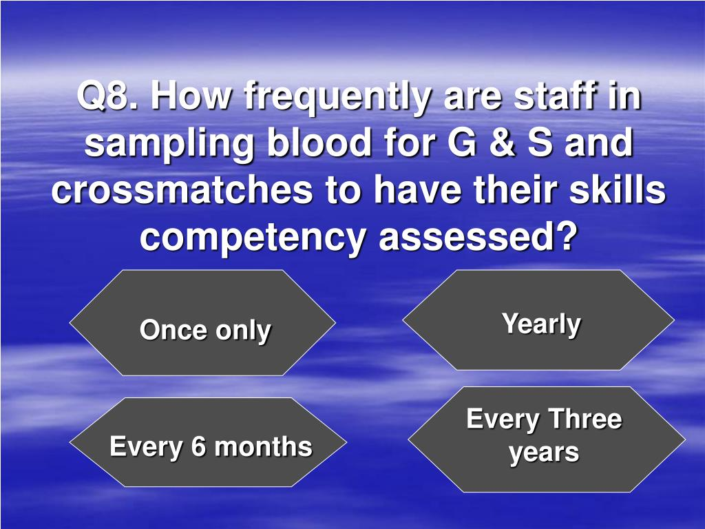 Q8. How frequently are staff in sampling blood for G & S and crossmatches to have their skills competency assessed?