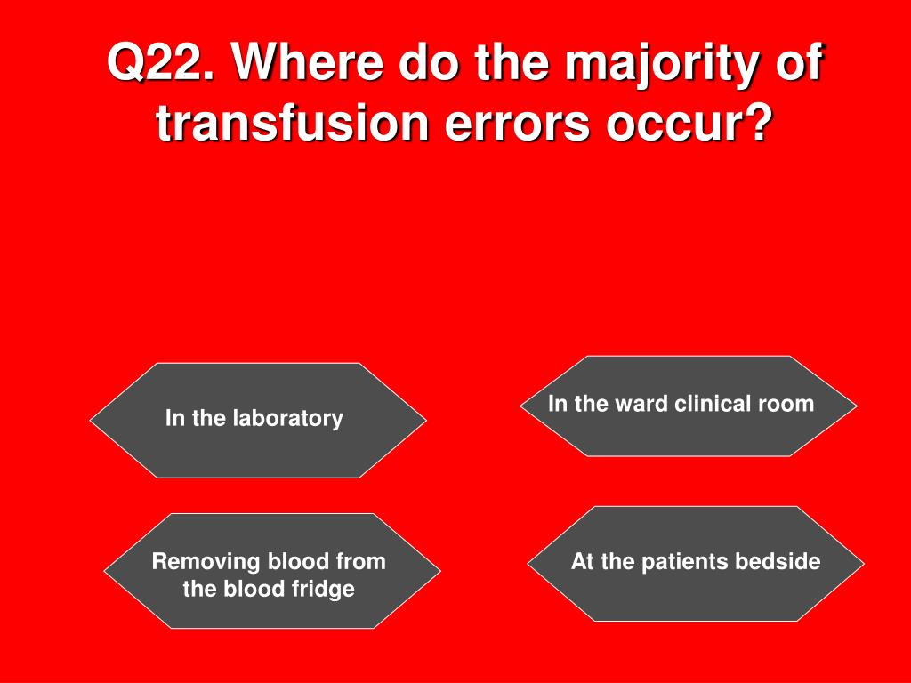 Q22. Where do the majority of transfusion errors occur?