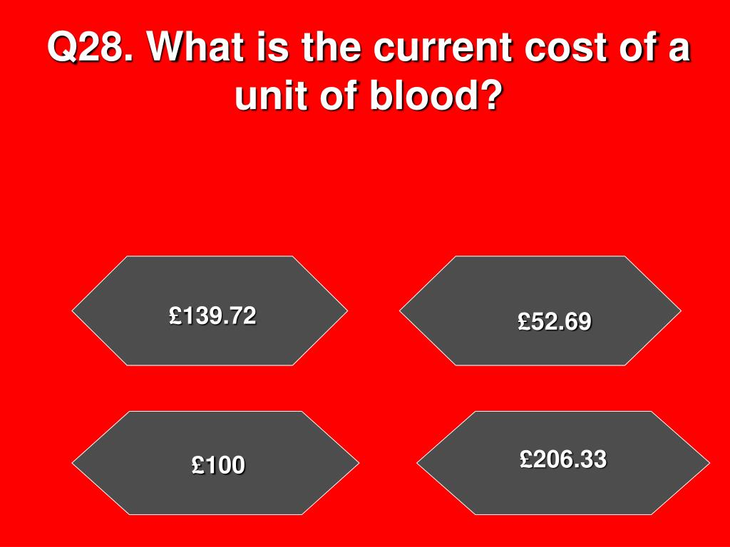 Q28. What is the current cost of a unit of blood?