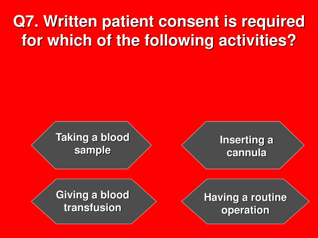 Q7. Written patient consent is required for which of the following activities?