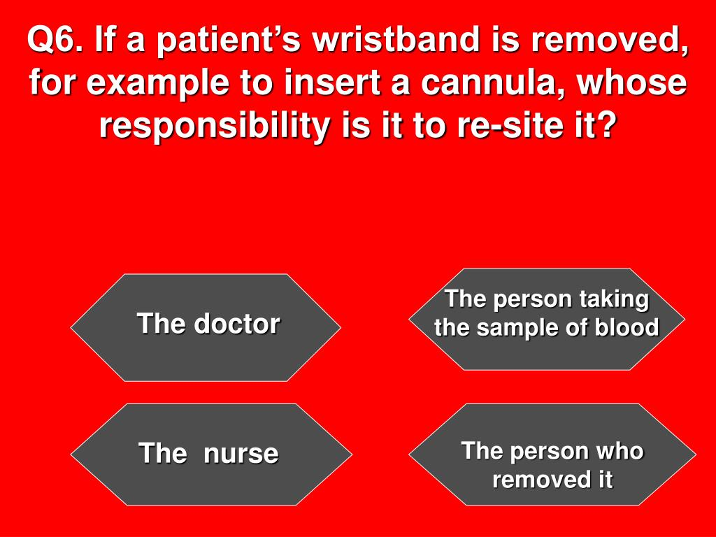 Q6. If a patient's wristband is removed, for example to insert a cannula, whose responsibility is it to re-site it?
