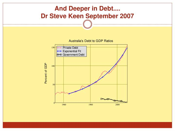 And Deeper in Debt....