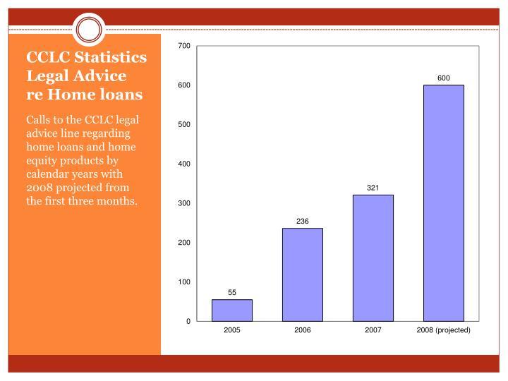 CCLC Statistics