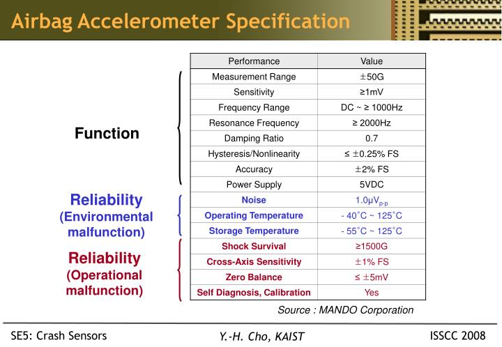 Airbag Accelerometer Specification