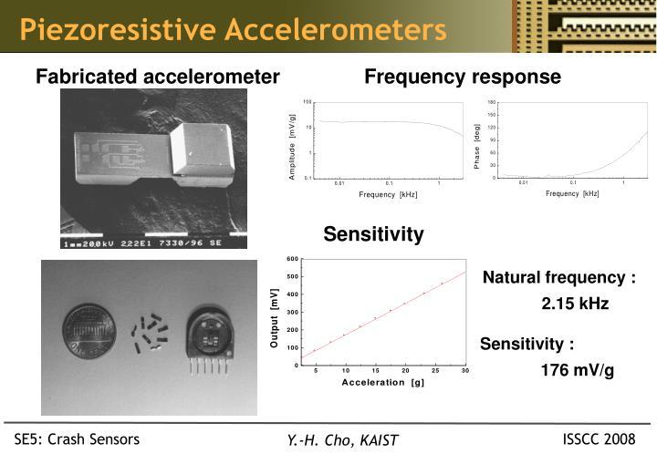 Piezoresistive Accelerometers