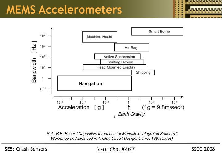 MEMS Accelerometers