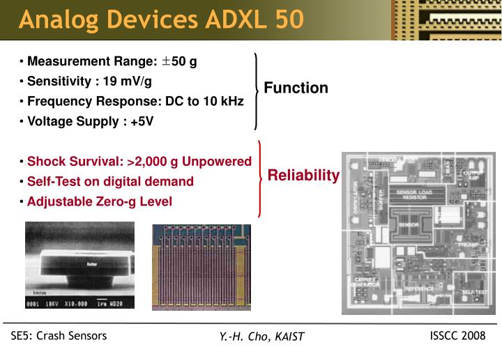 Analog Devices ADXL 50