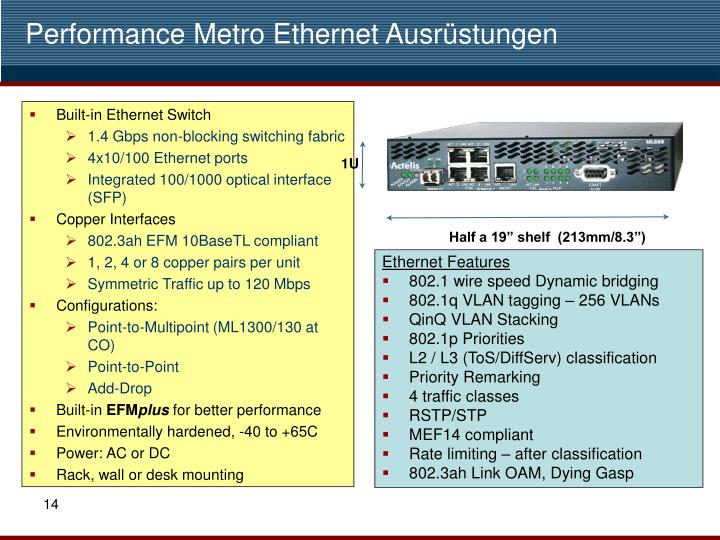 Built-in Ethernet Switch