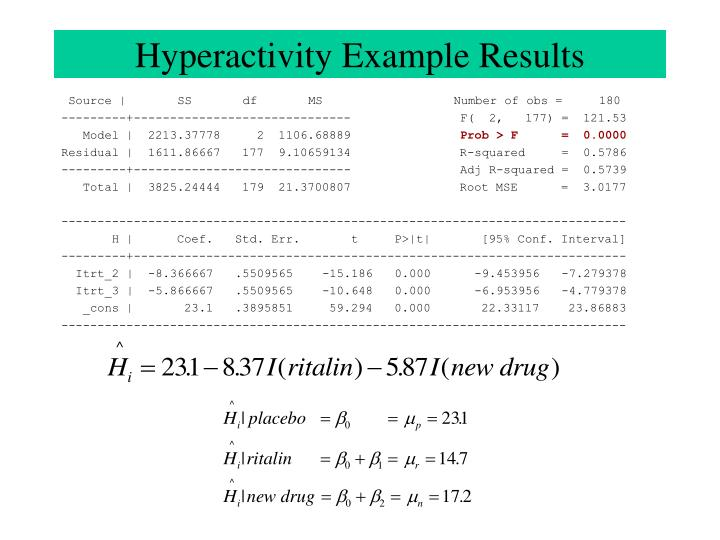 Hyperactivity Example Results