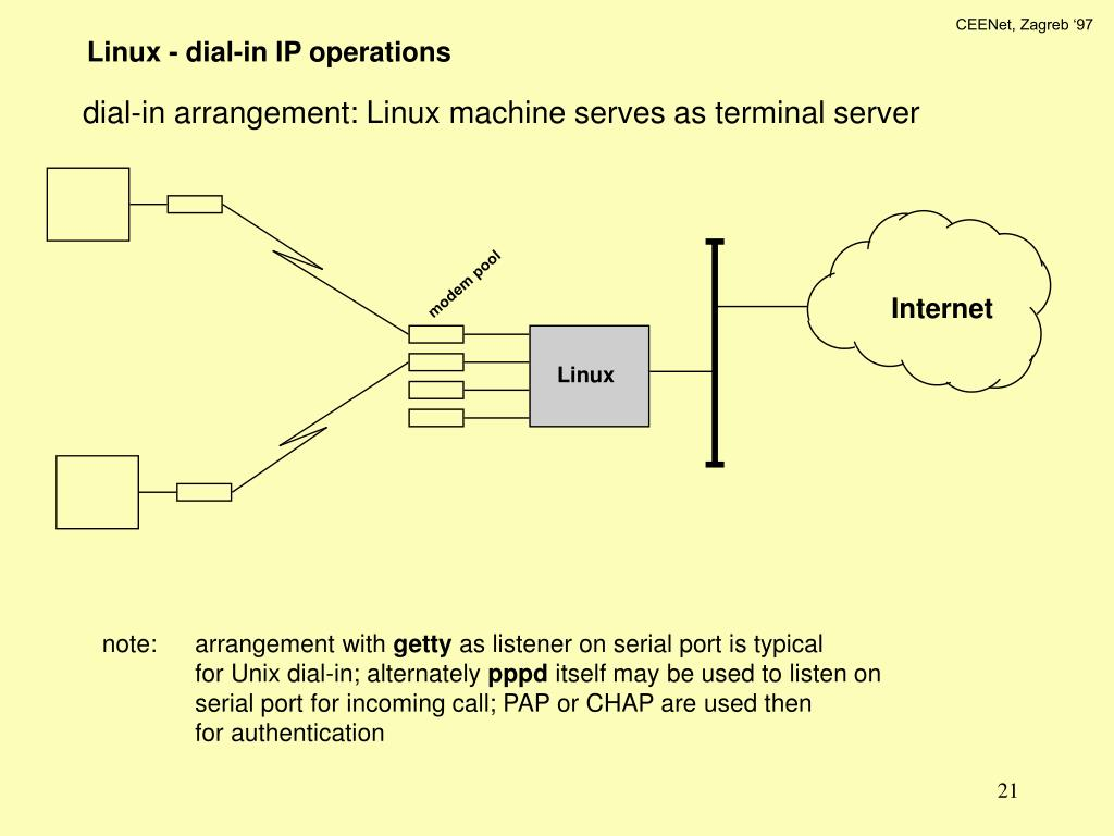 Linux - dial-in IP operations