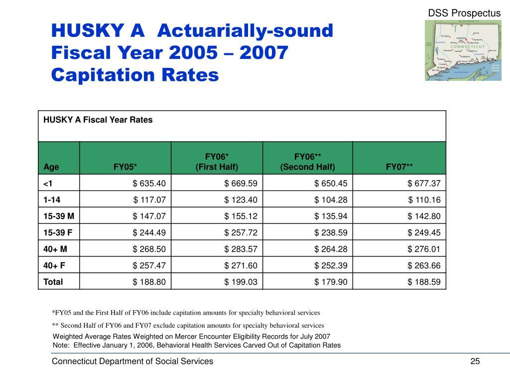 HUSKY A  Actuarially-sound