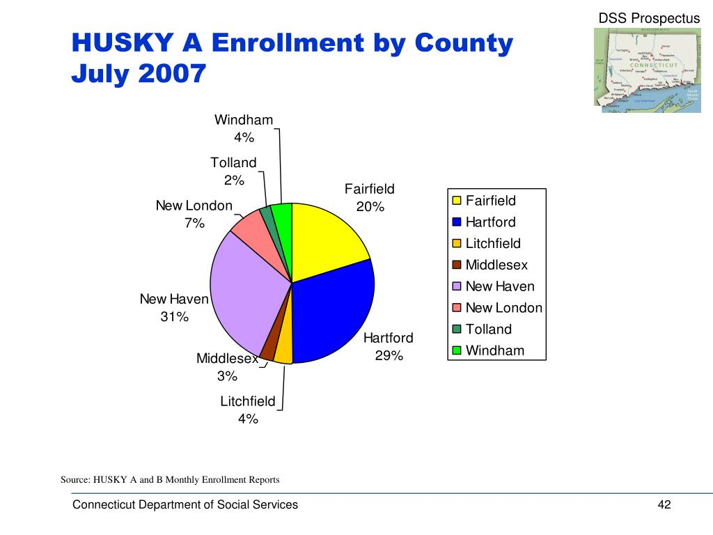 HUSKY A Enrollment by County
