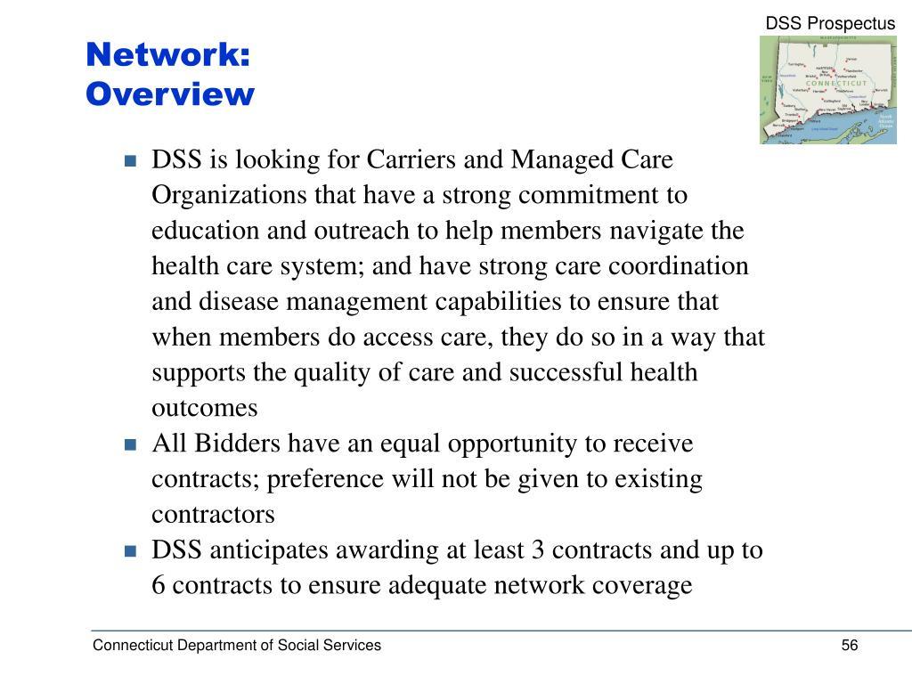 Network: