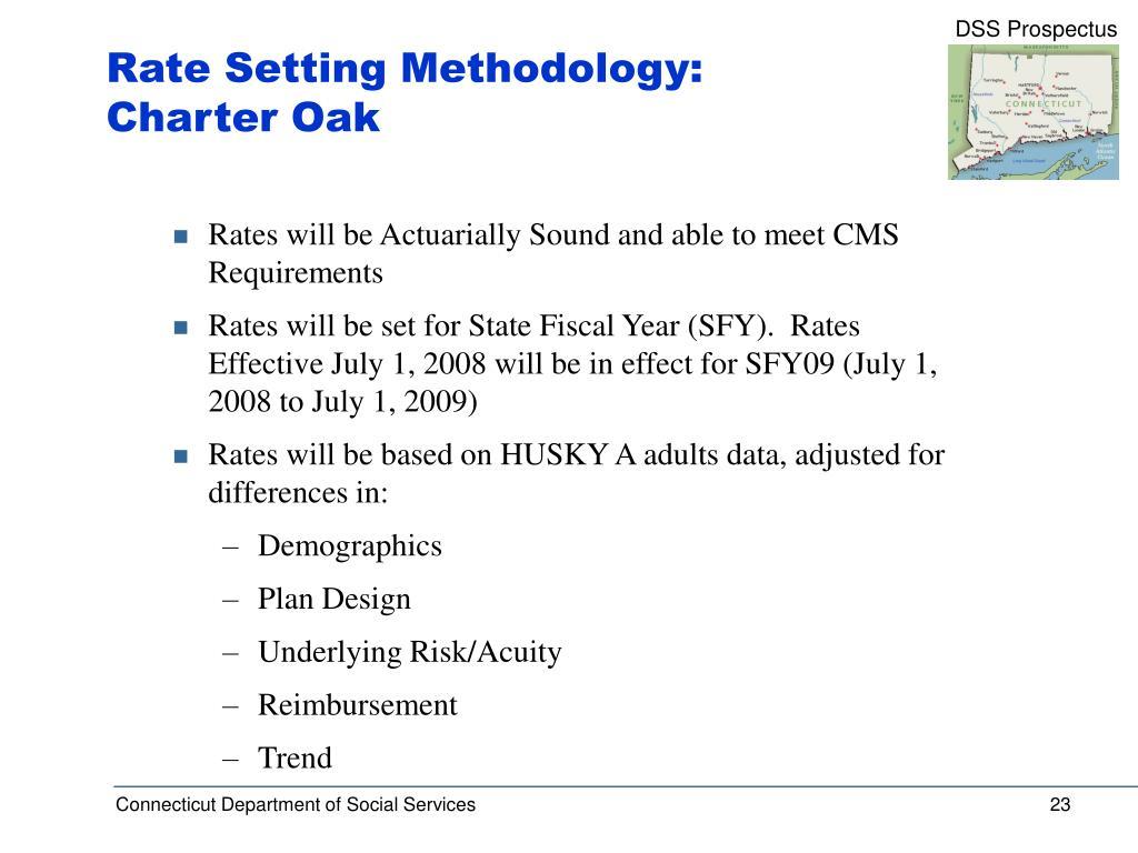 Rate Setting Methodology: