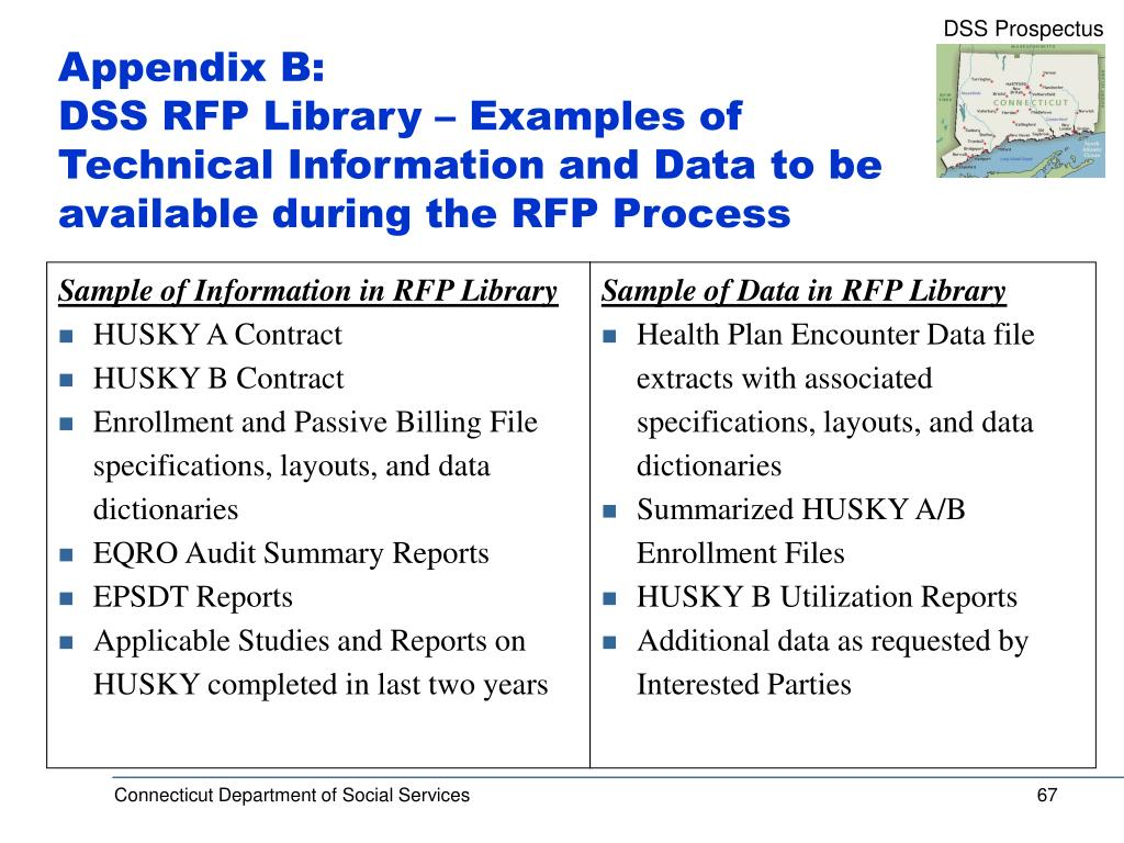 Sample of Information in RFP Library