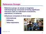 reference groups