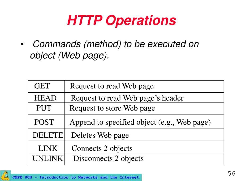 HTTP Operations