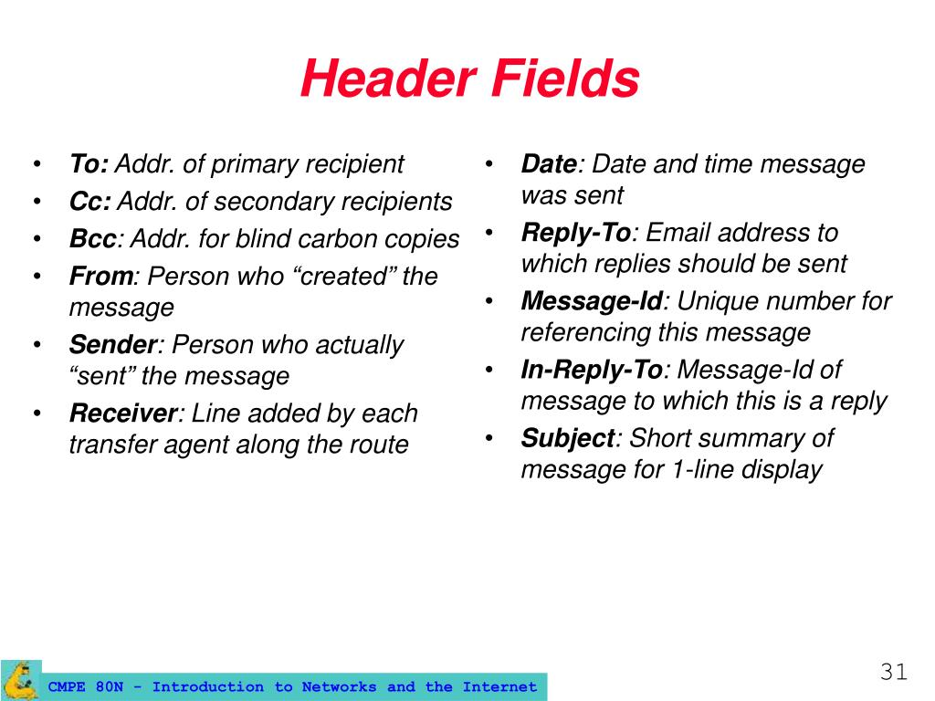 Header Fields