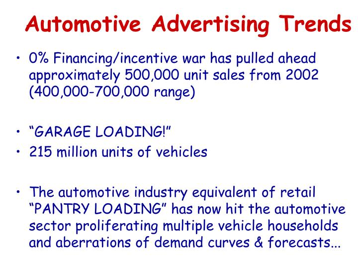 Automotive Advertising Trends