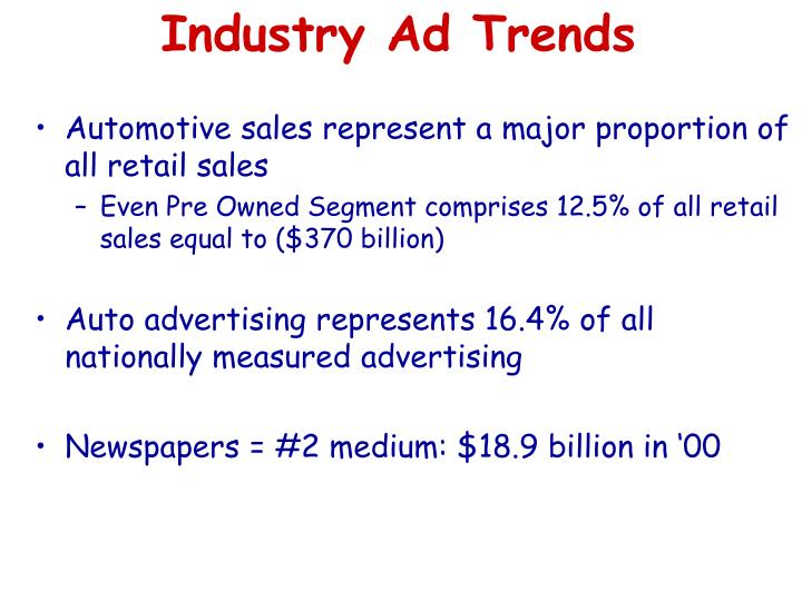 Industry Ad Trends