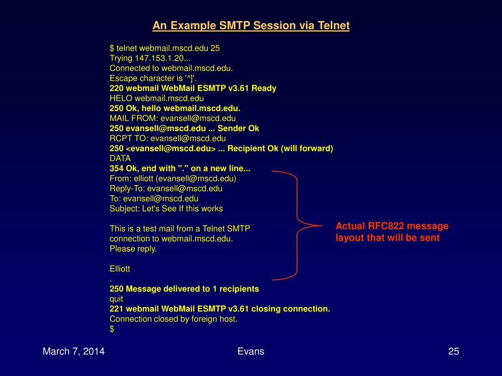 An Example SMTP Session via Telnet