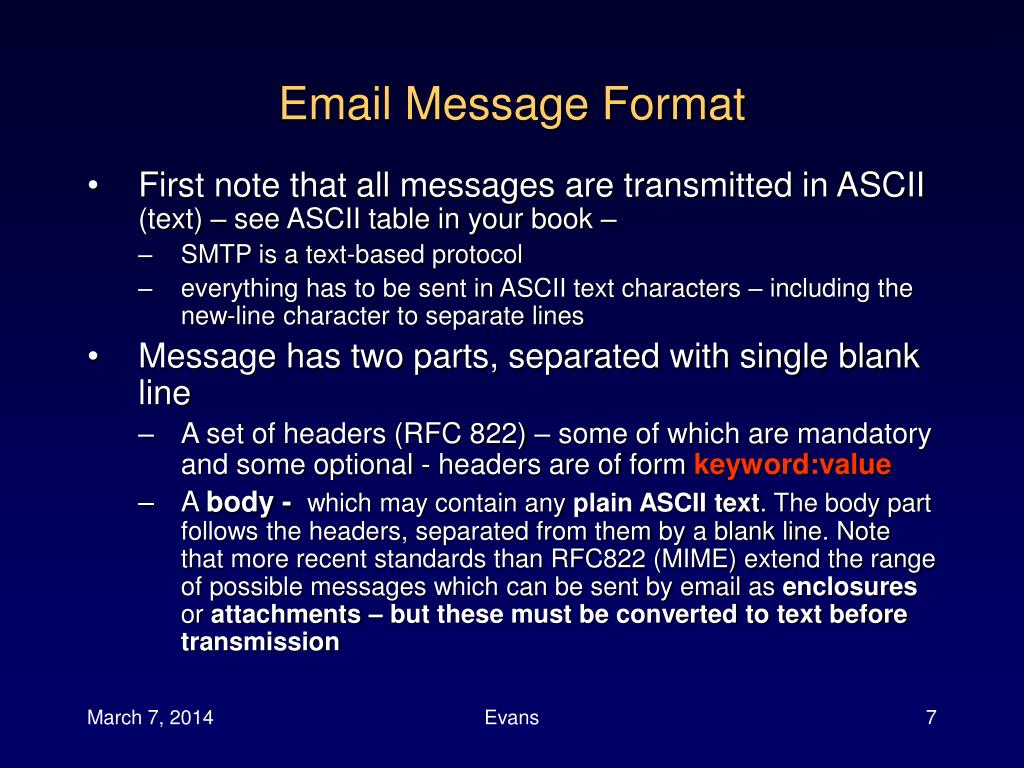 Email Message Format