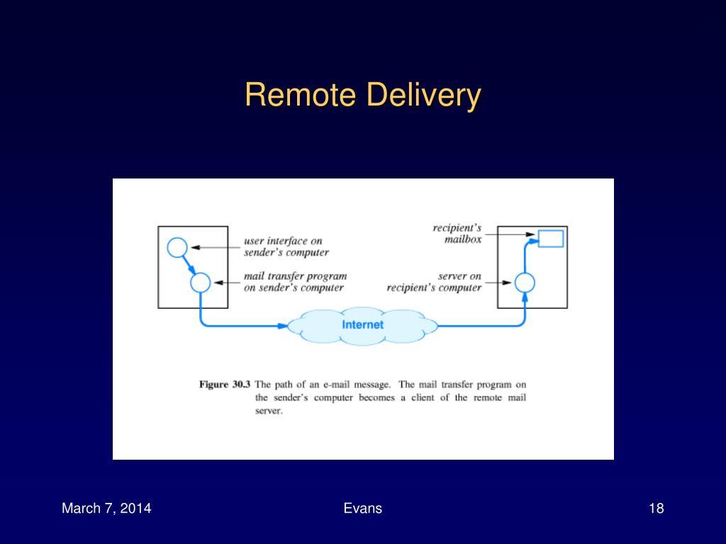 Remote Delivery