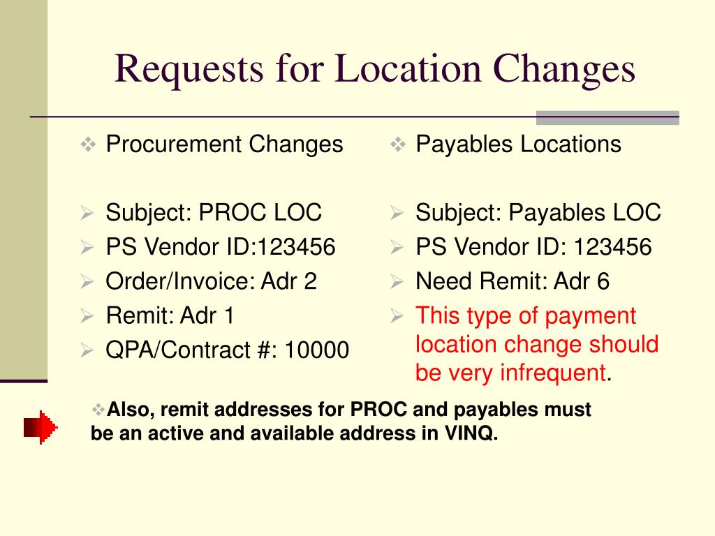 Procurement Changes