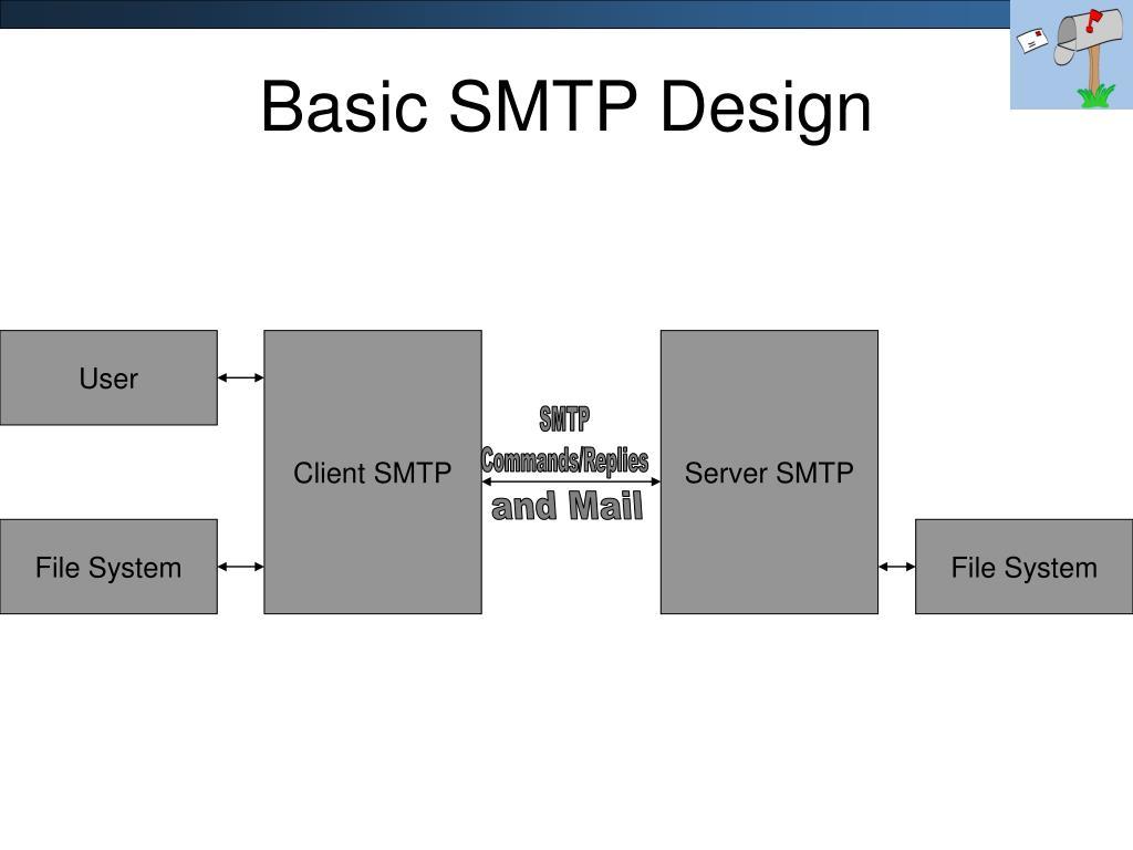 Basic SMTP Design