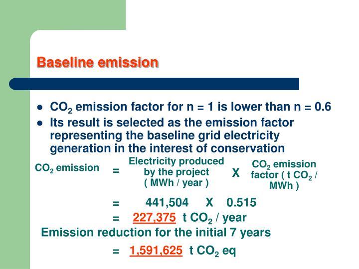 Baseline emission