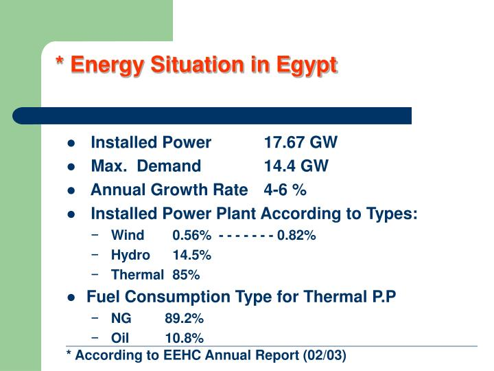 * Energy Situation in Egypt