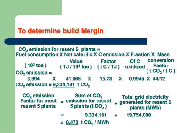 To determine build Margin