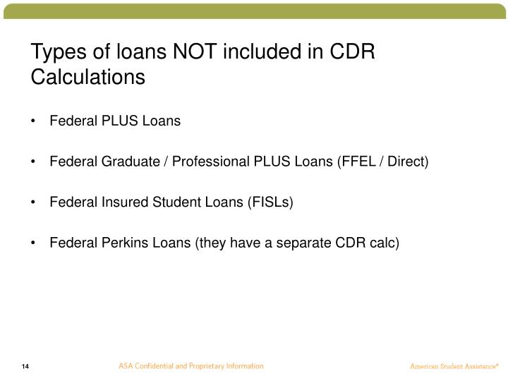 Types of loans NOT included in CDR Calculations