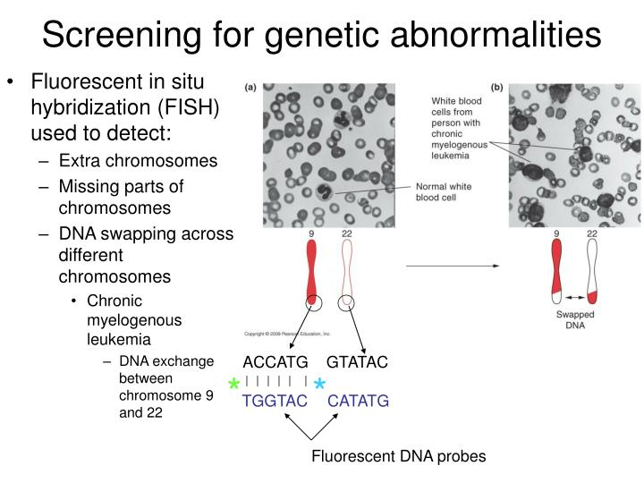 Screening for genetic abnormalities