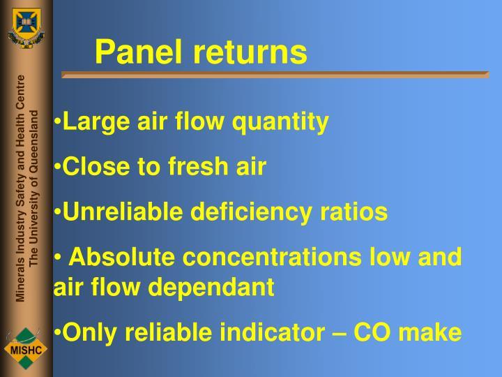 Panel returns