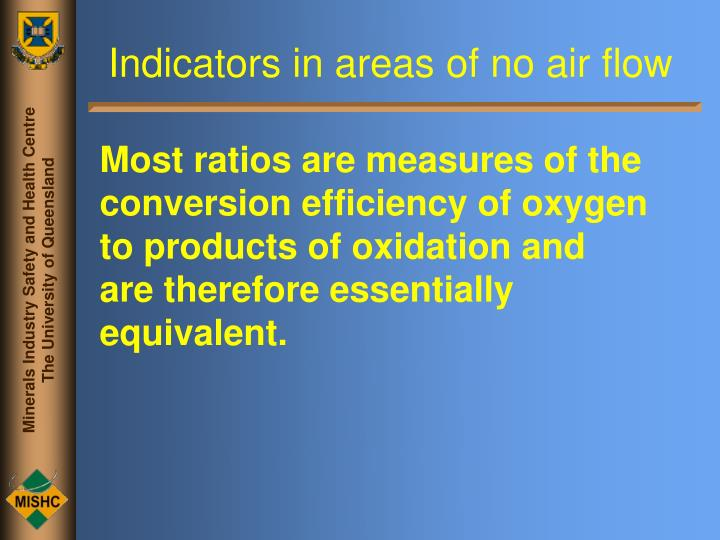Indicators in areas of no air flow