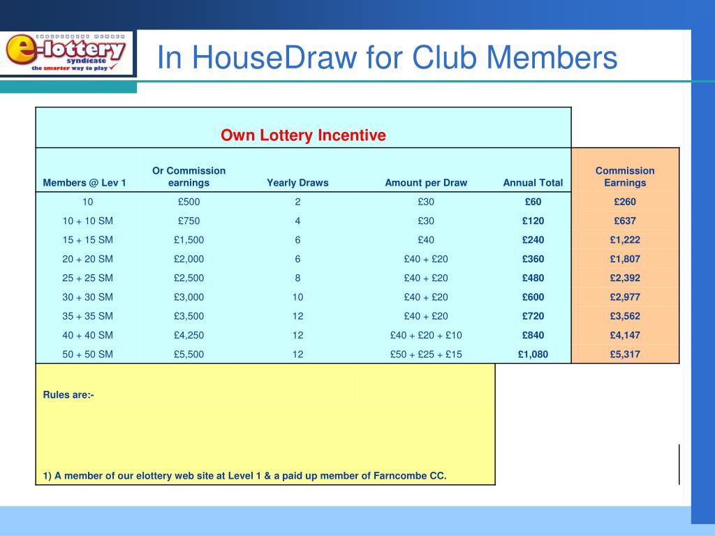 In HouseDraw for Club Members