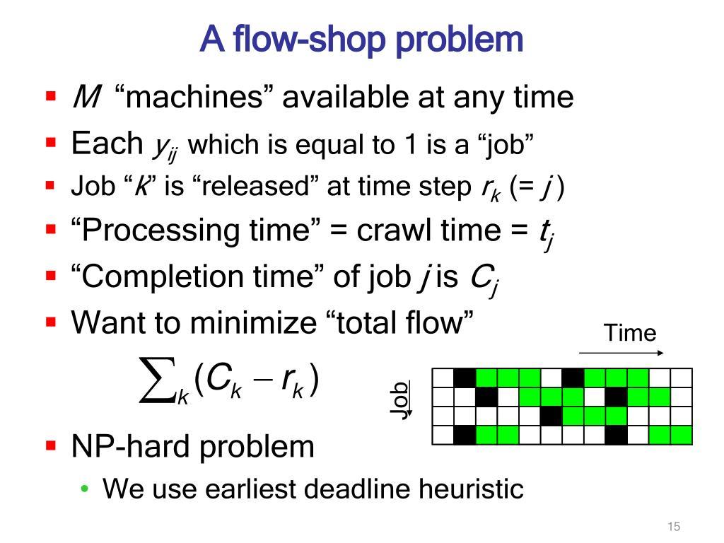 A flow-shop problem