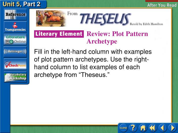 Review: Plot Pattern Archetype