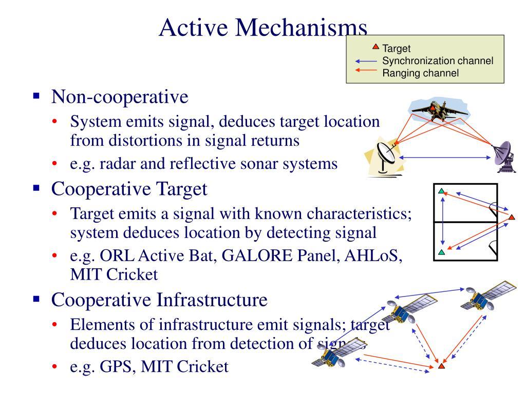 Active Mechanisms