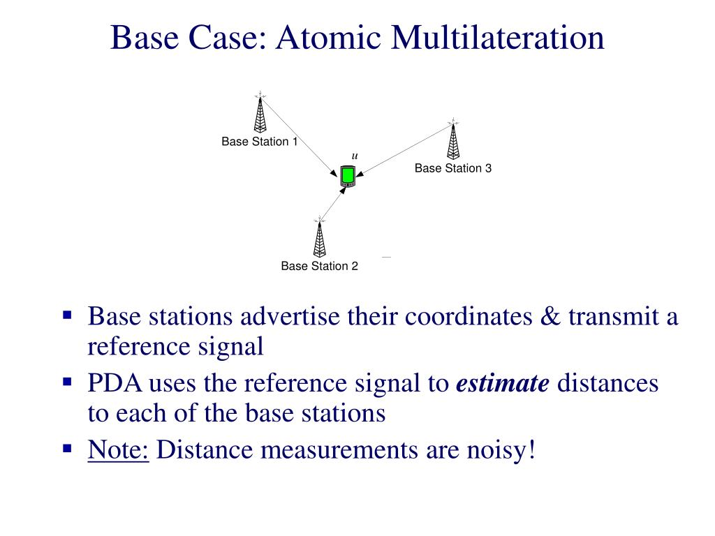 Base Case: Atomic Multilateration