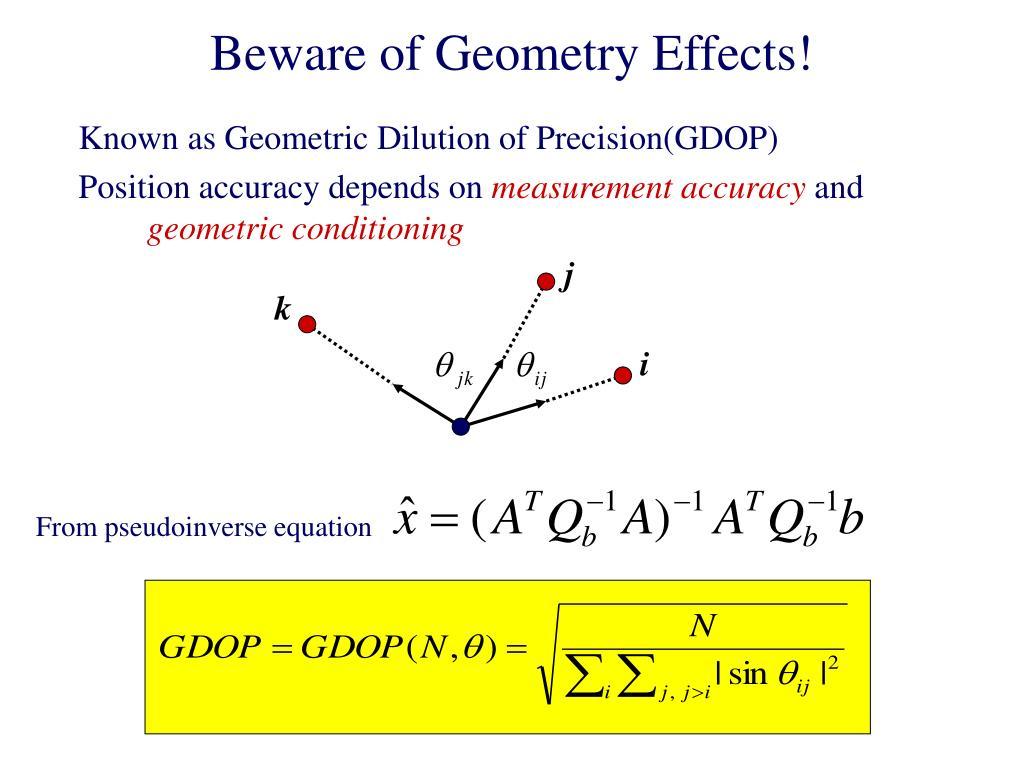 Beware of Geometry Effects!