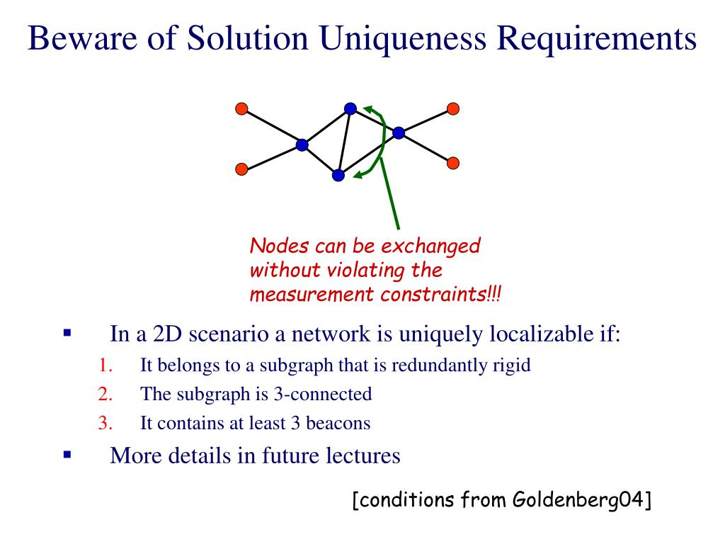 Beware of Solution Uniqueness Requirements