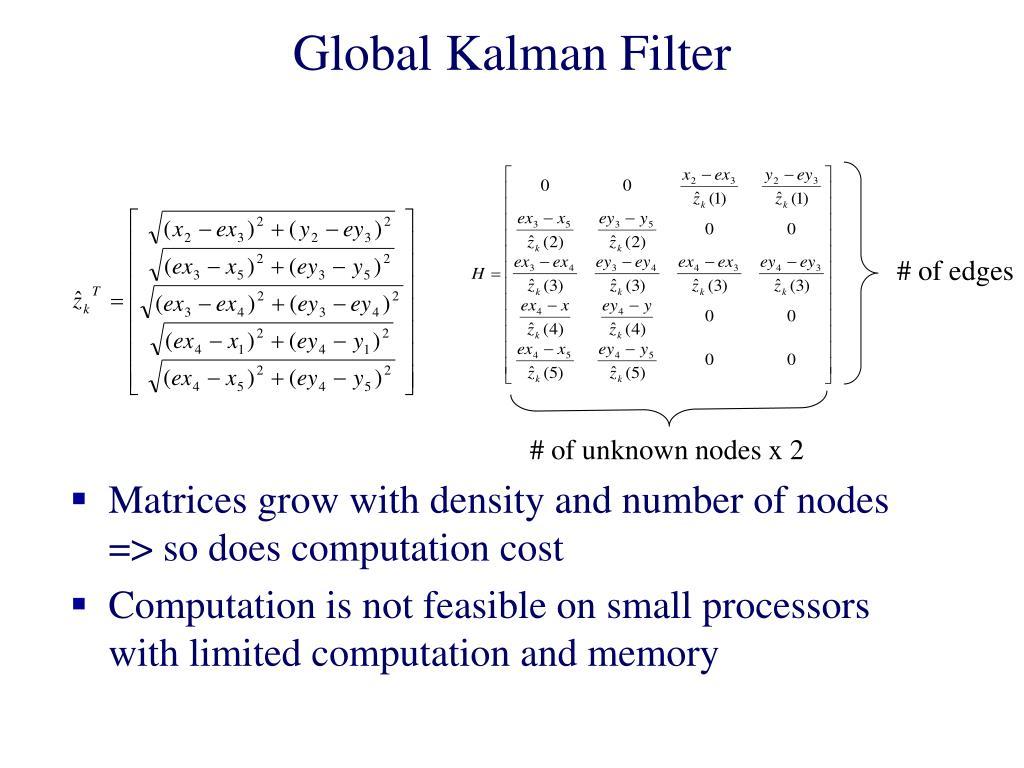 Global Kalman Filter