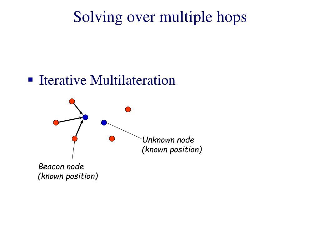 Solving over multiple hops