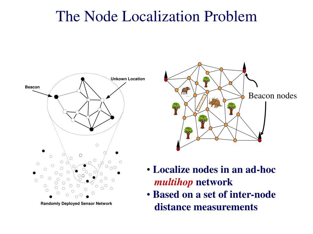 The Node Localization Problem